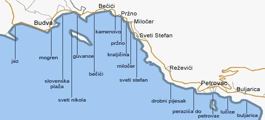 Budva_Riviera_beach