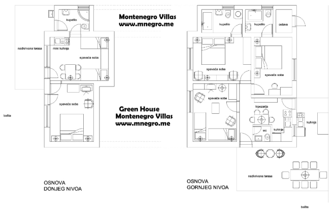 MONTENEGRO_Villas_Green_House